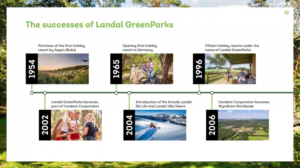 PowerPoint presentatie voor GreenPark