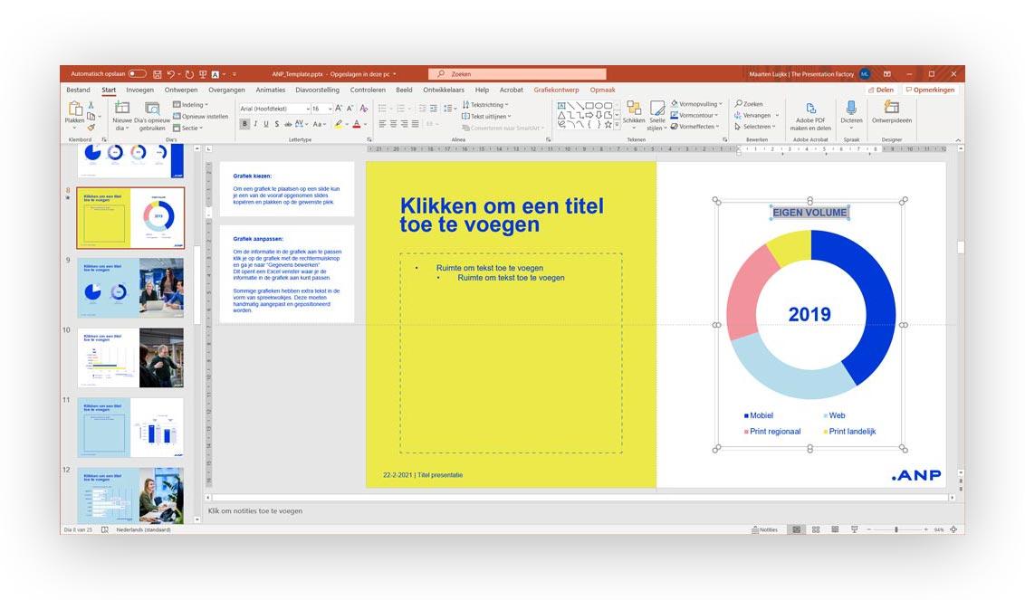 PowerPoint voorbeeld
